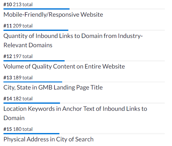 Moz google local organic search factors and google local 3 pack 11 to 15
