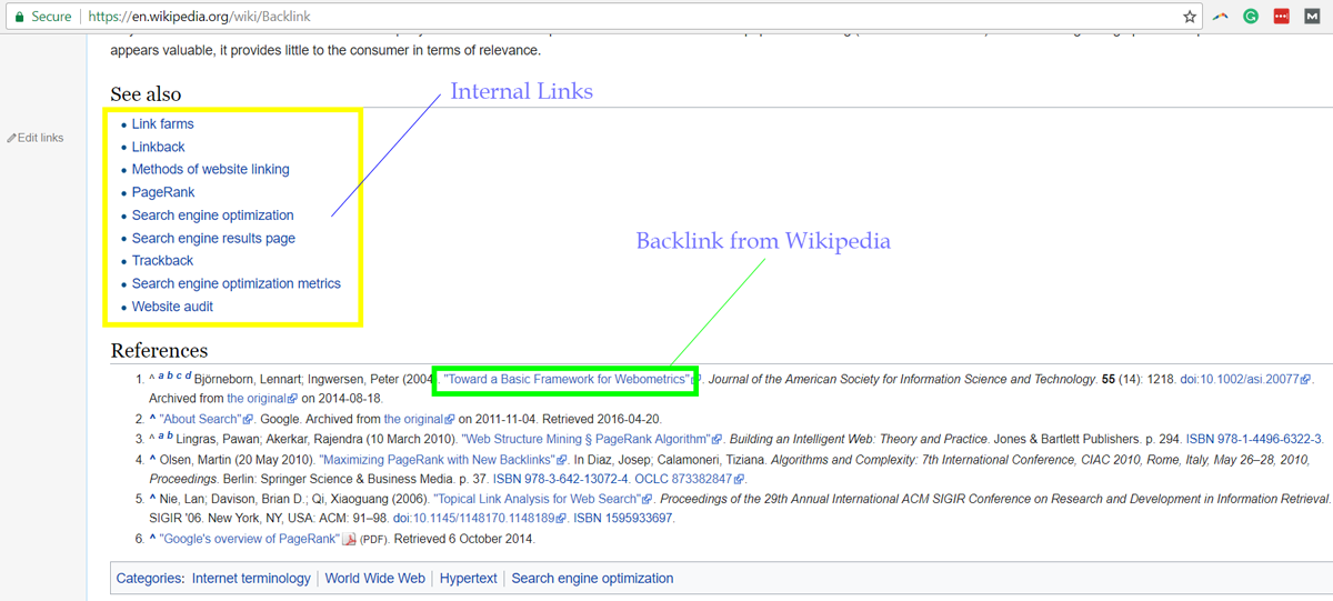 Why-backlinks-are-important-backlinks-example-from-Wikipedia
