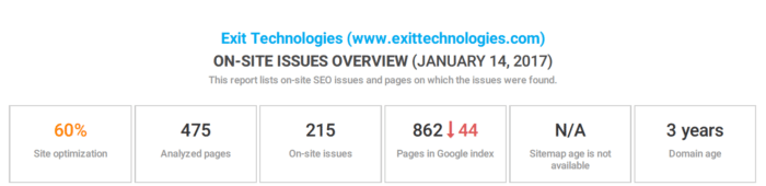 Exit technologies website issues problem january 2017
