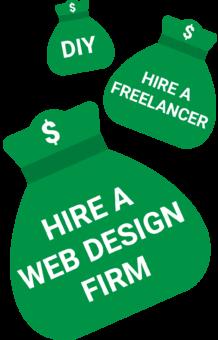 Business Website Cost